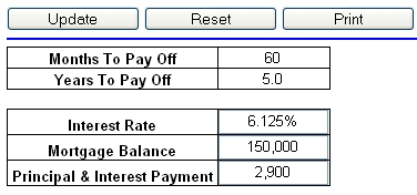 Extra payment mortgage calculator for excel.